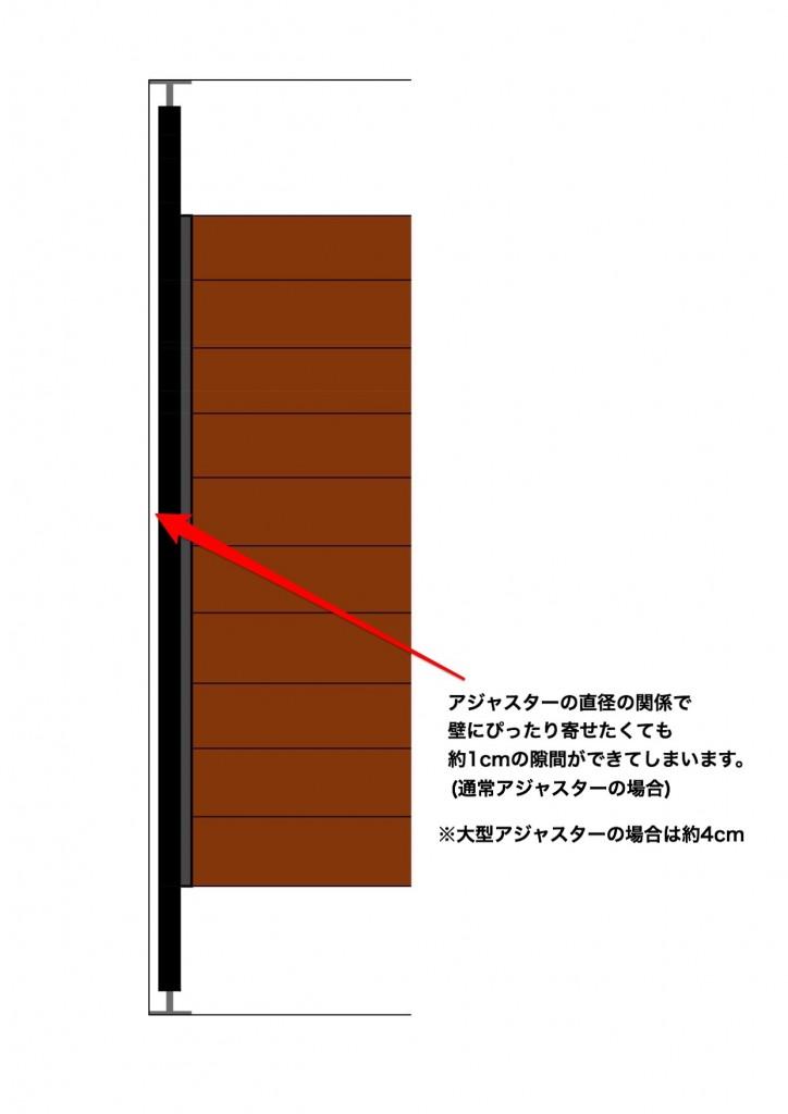 隙間の説明